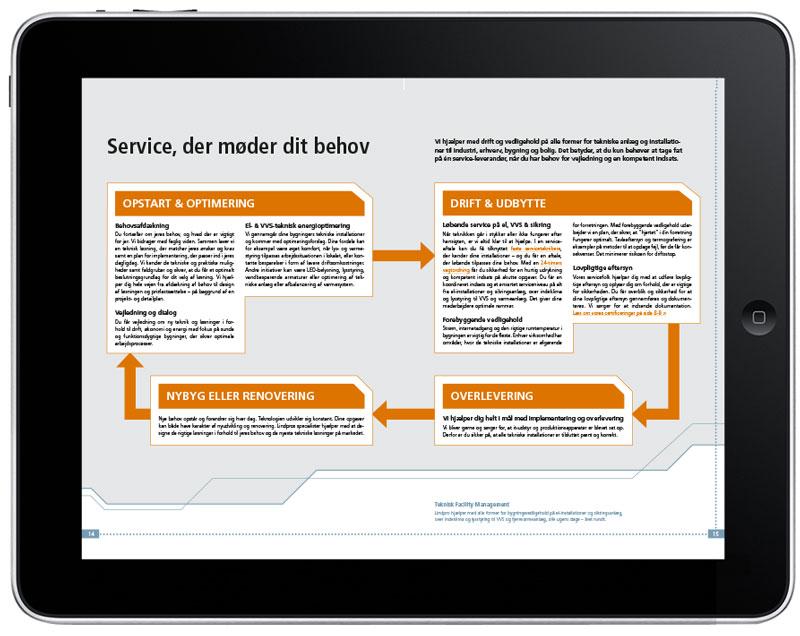 Lindpro Service digitale profilbrochure